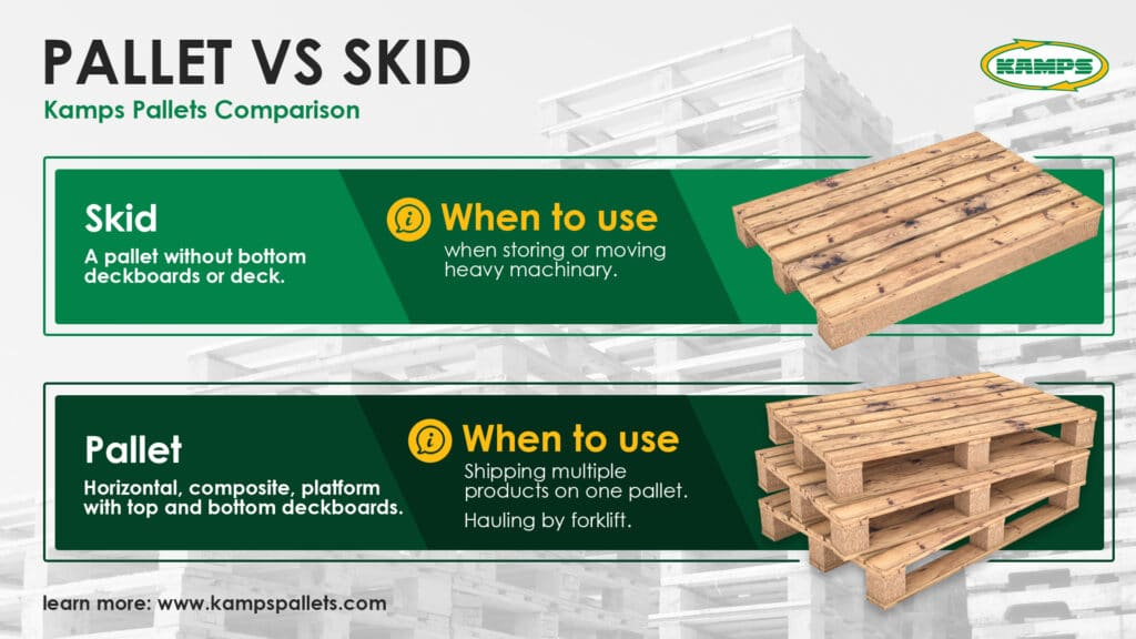 difference between a skid and pallet infographic